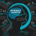 Does Music Really help you Fall Asleep?